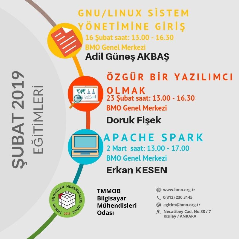 Ozgur-Yazılım-Eğitimleri-Şubat-2019-afis